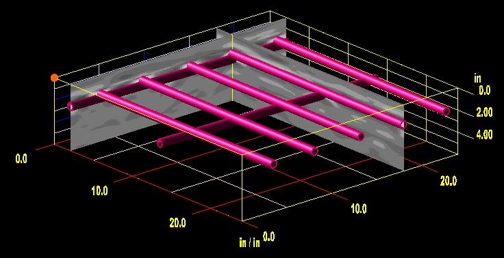3D ground penetrating radar diagram